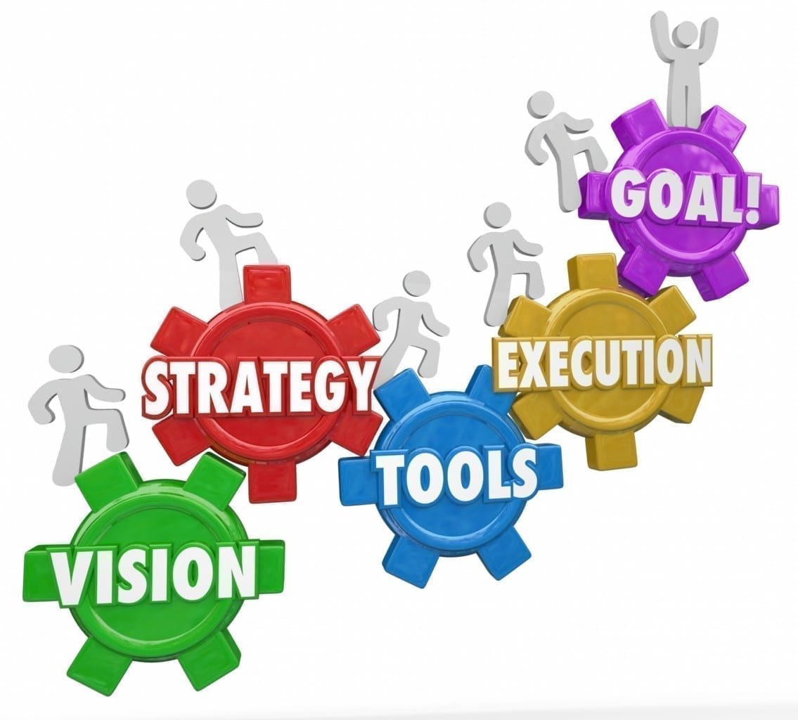 Vision, Strategy, Tools, Execution