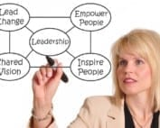 The Leadership Matrix with Kinetic Insights